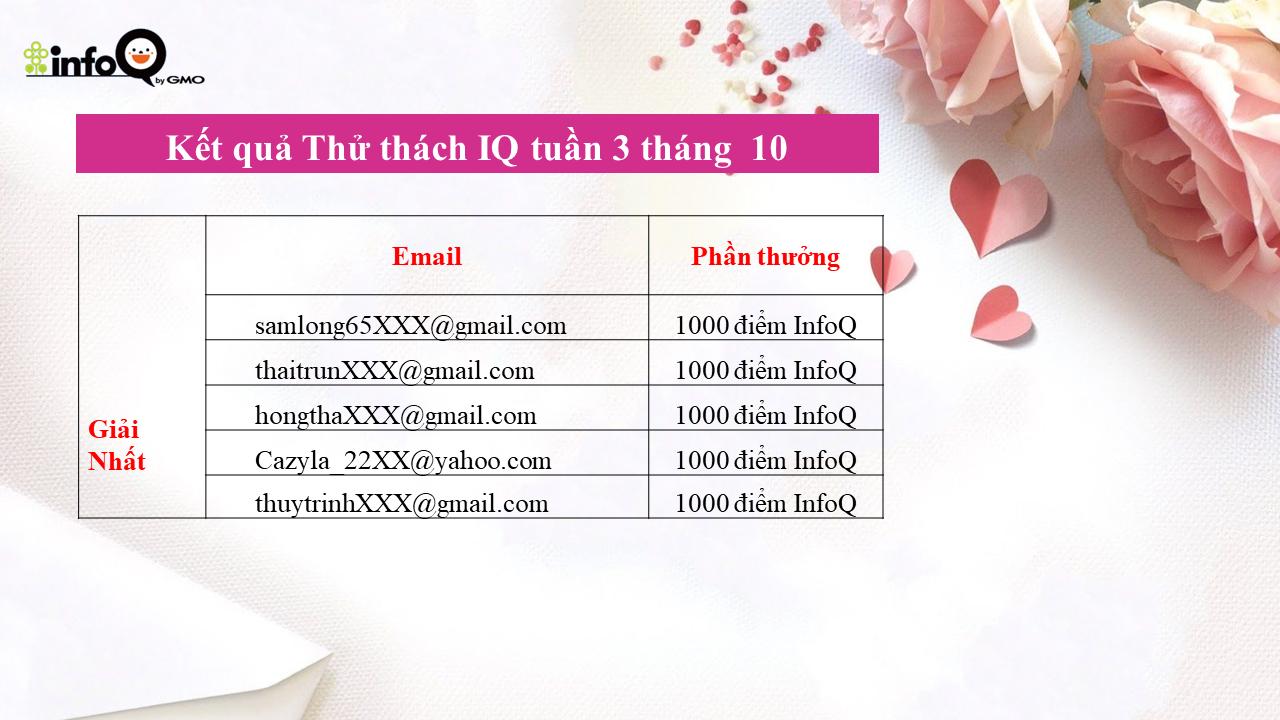 cong-bo-ket-qua-thu-thach-iq-tuan-3-thang-10-nam-2020