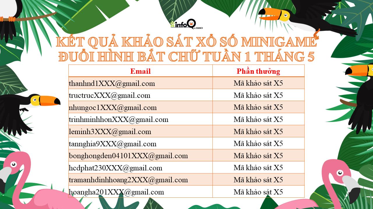 ket-qua-khao-sat-xo-so-minigame-duoi-hinh-bat-chu-tuan-1-hang-5-nam-2021