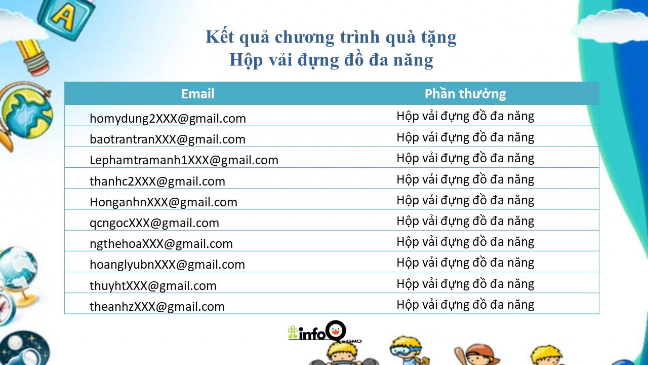 ket-qua-chuong-trinh-tang-hop-dung-do-da-nang
