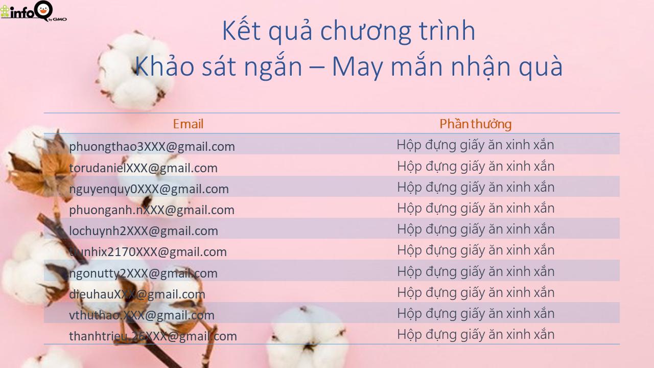 ket-qua-khao-sat-ngan-may-man-nhan-qua-1