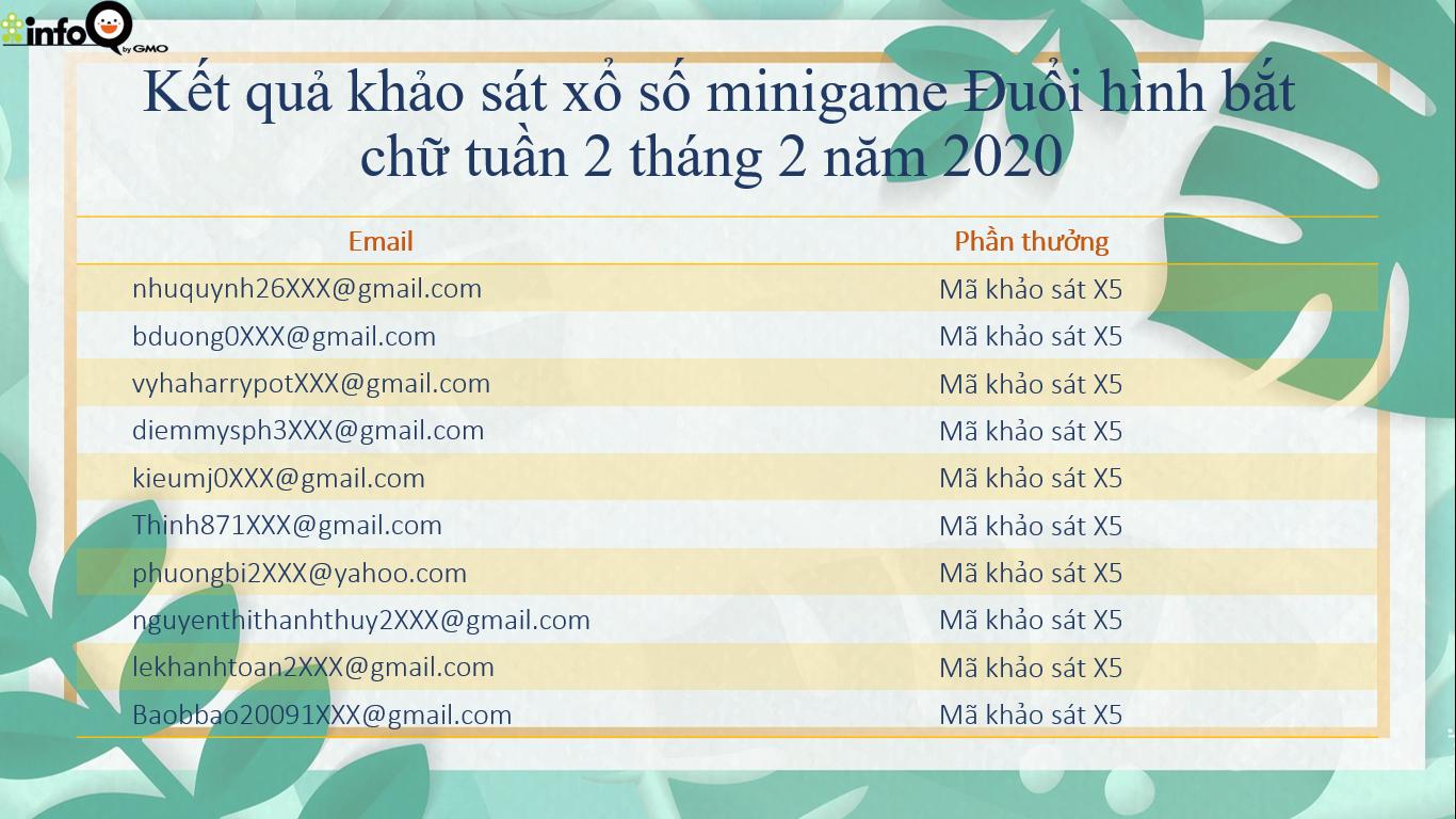 ket-qua-khao-sat-xo-so-minigame-duoi-hinh-bat-chu-tuan-2-thang-2-nam-2020