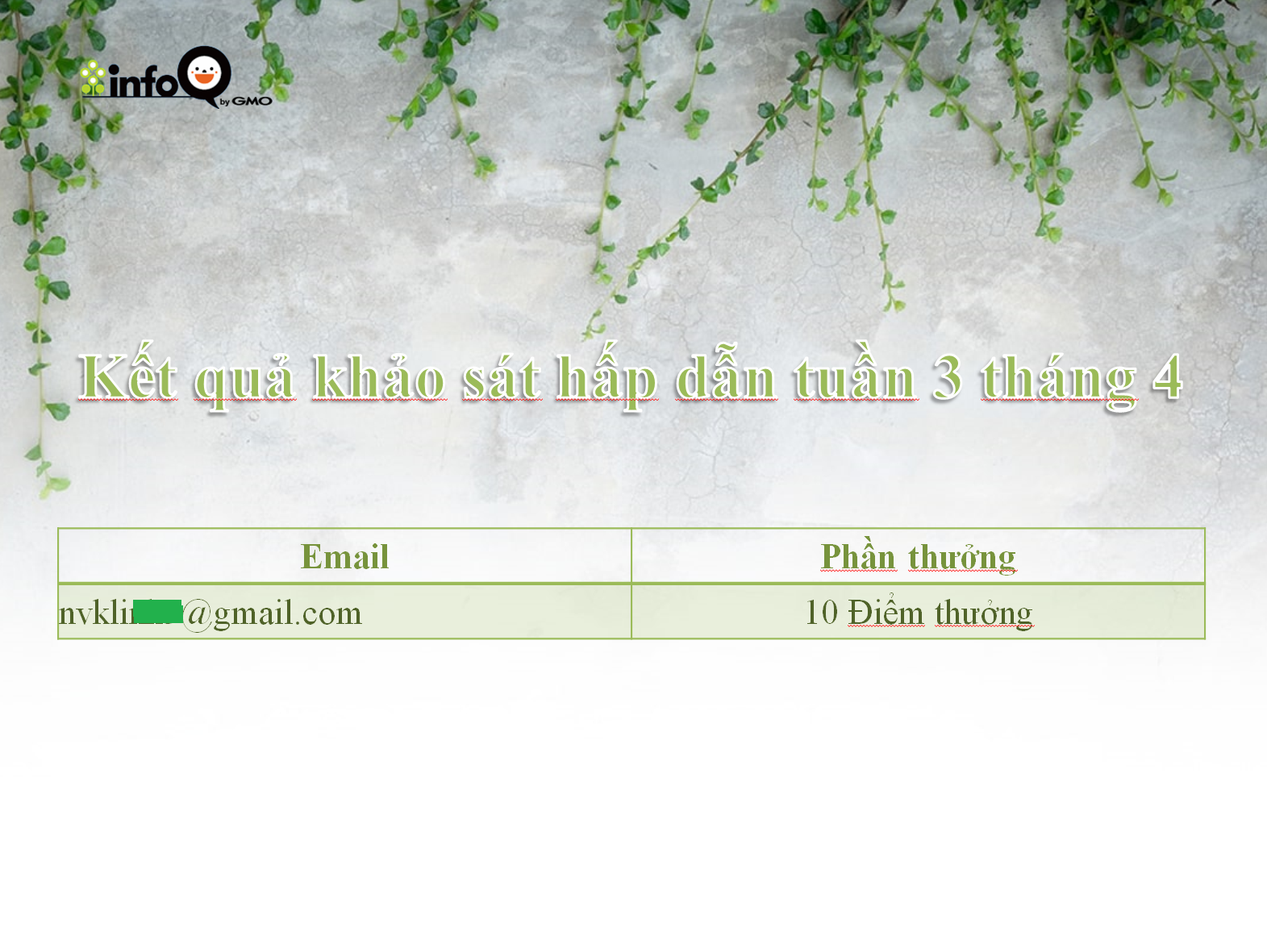 ket-qua-khao-sat-hap-dan-tuan-3-thang-4