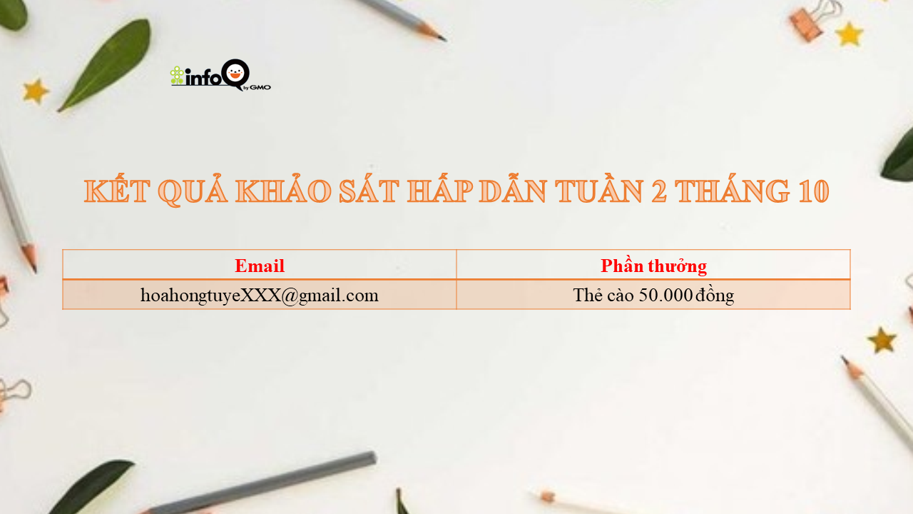 ket-qua-khao-sat-hap-dan-tuan-2-thang-10-nam-2020