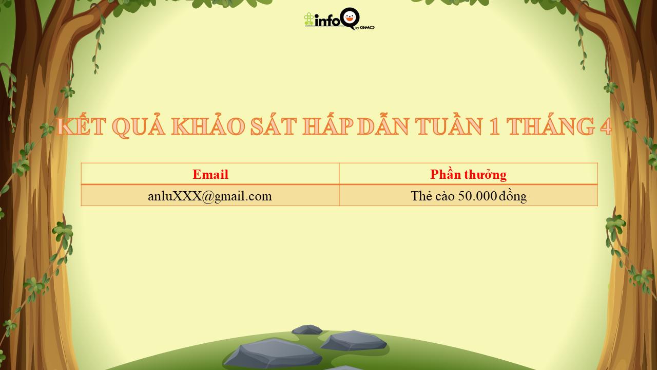 ket-qua-khao-sat-hap-dan-tuan-1-thang-4-1