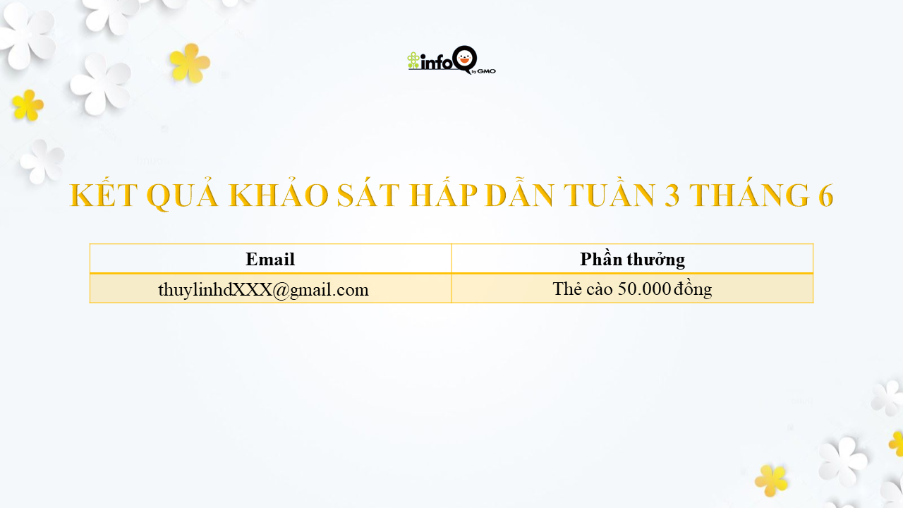 ket-qua-khao-sat-hap-dan-tuan-3-thang-6-nam-2021