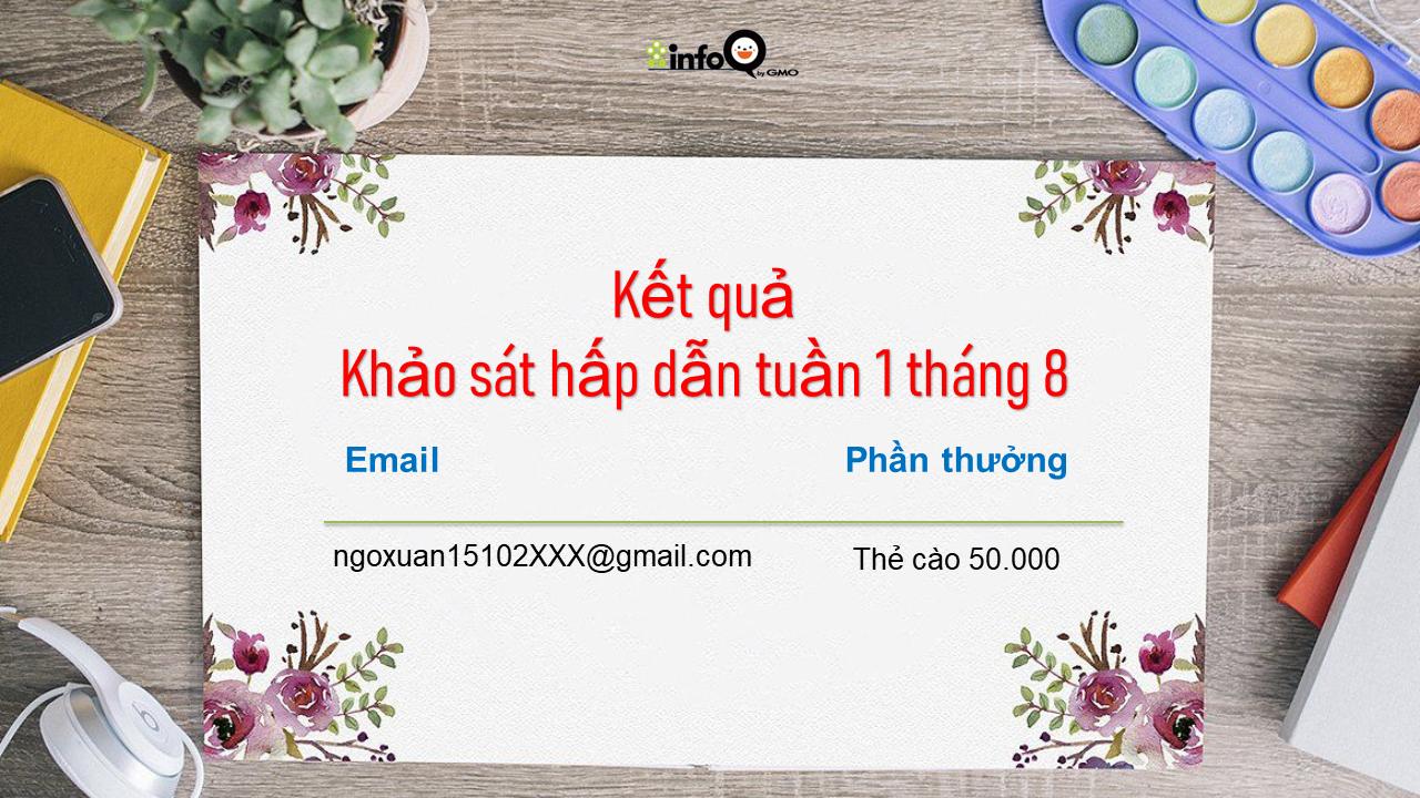 ket-qua-khao-sat-hap-dan-tuan-1-thang-8-nam-2020