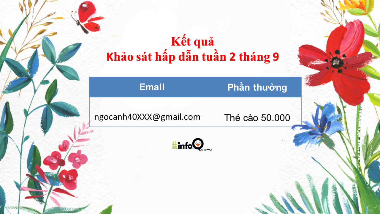 ket-qua-khao-sat-hap-dan-tuan-2-thang-9-nam-2020