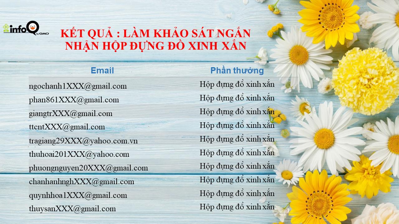 ket-qua-lam-khao-sat-ngan-nhan-hop-dung-do-xinh-xan