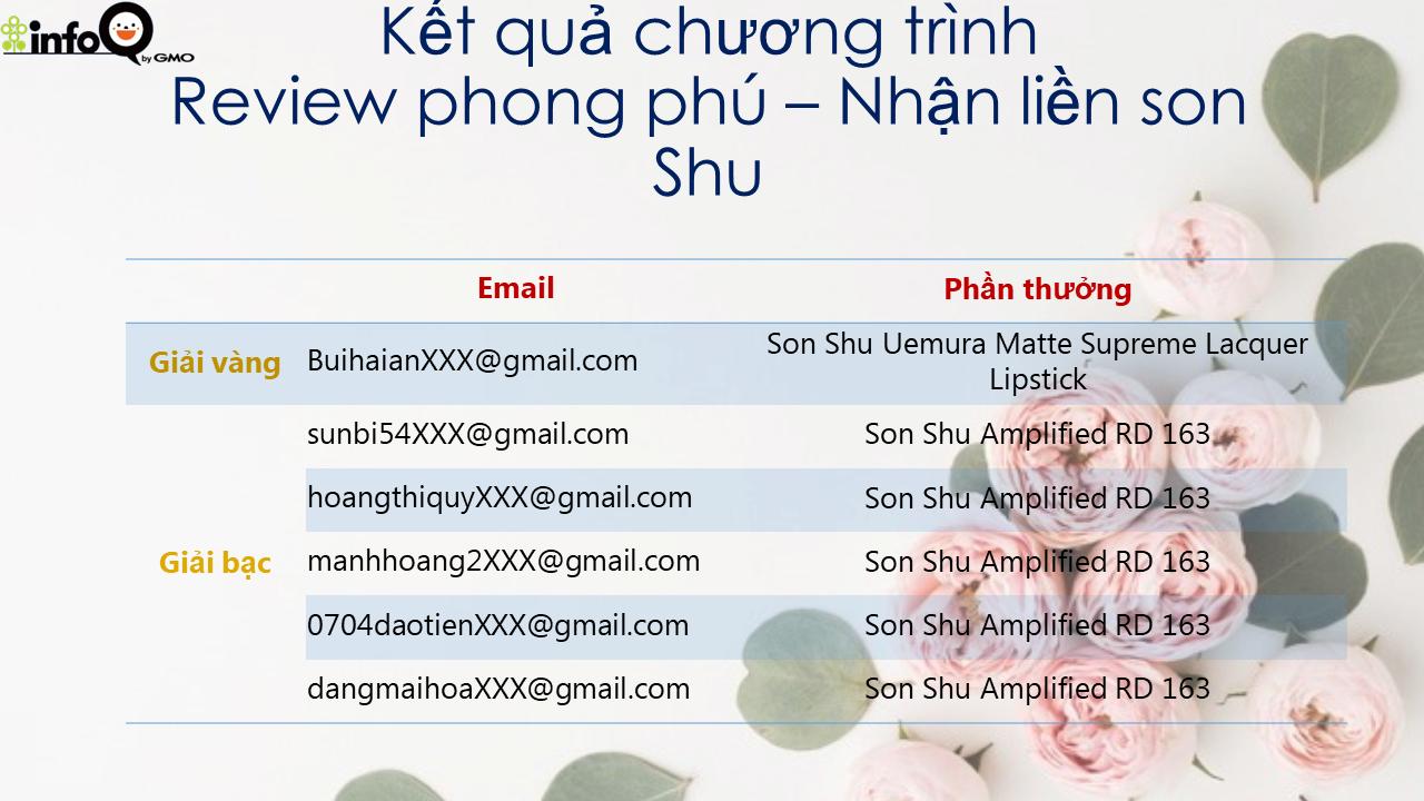 ket-qua-review-phong-phu-nhan-lien-son-shu