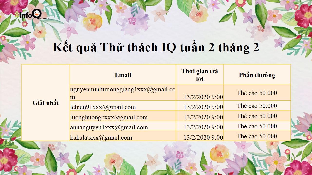 ket-qua-thu-thach-iq-tuan-2-thang-2-2020