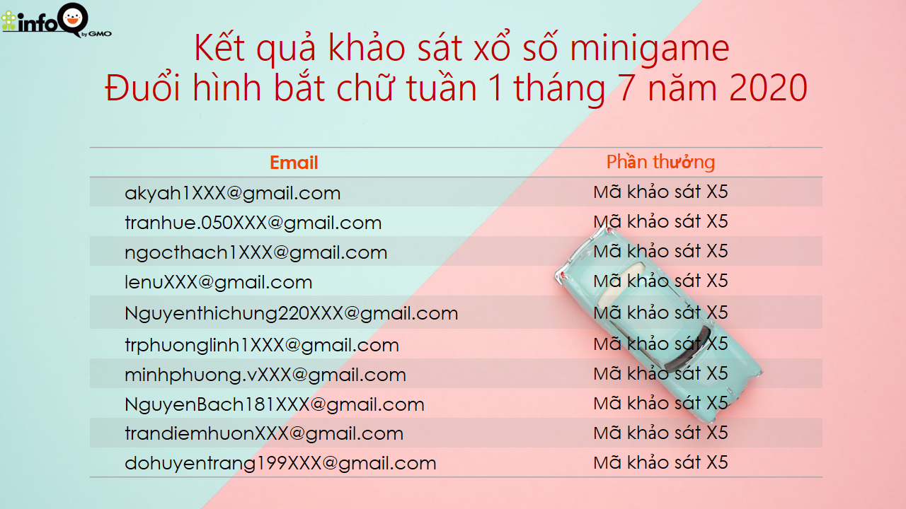 ket-qua-khao-sat-xo-so-minigame-duoi-hinh-bat-chu-tuan-1-thang-7-1