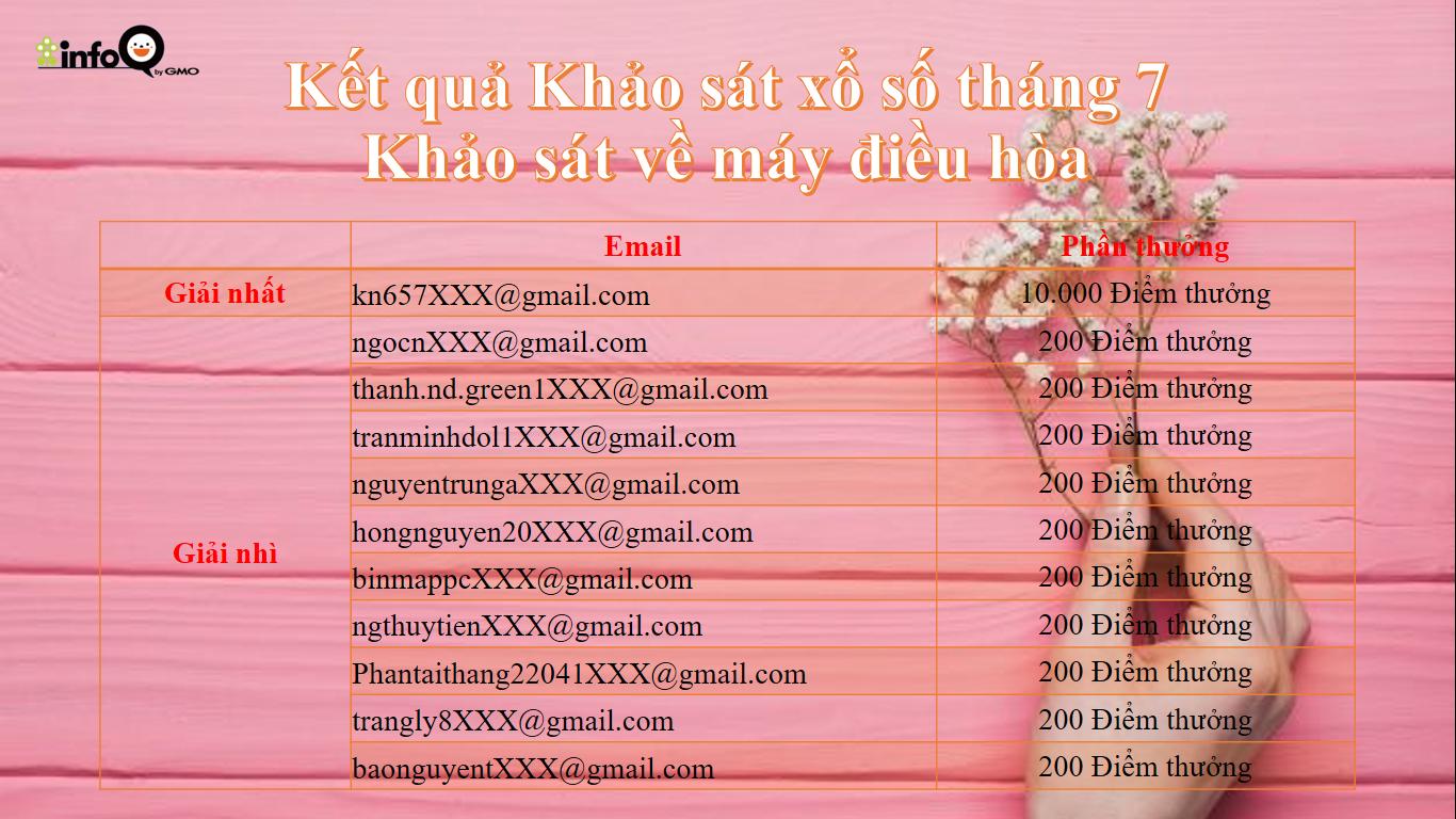ket-qua-khao-sat-xo-so-thang-7-khao-sat-ve-may-dieu-hoa