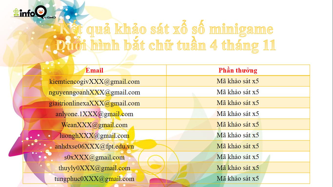 ket-qua-khao-sat-xo-so-minigame-duoi-hinh-bat-chu-tuan-4-thang-11_1